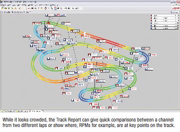 kart gps USING GPS DATA TO IMPROVE KART DRIVING PERFORMANCE kart gps