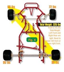 Kart Wheel Balance